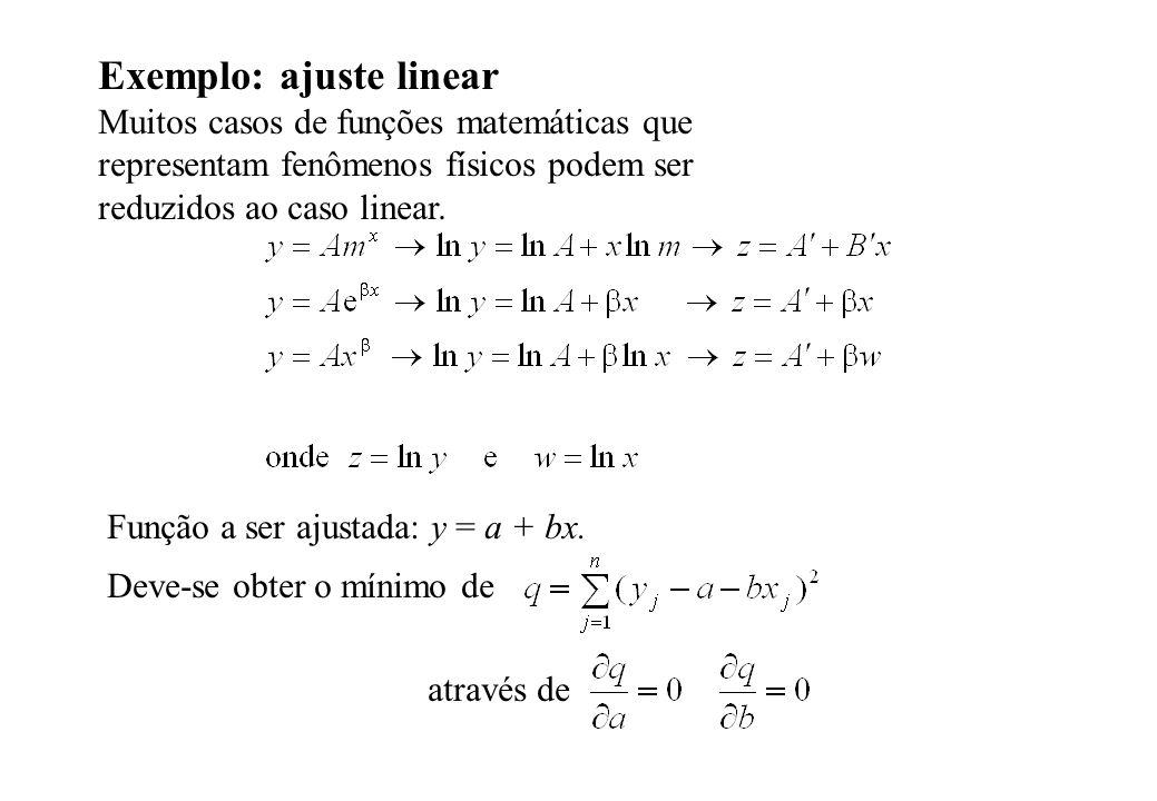 Exemplo: ajuste linear Muitos casos de funções matemáticas que representam fenômenos físicos podem ser reduzidos ao caso linear. Função a ser ajustada
