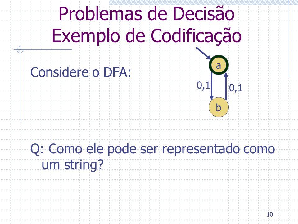 10 Problemas de Decisão Exemplo de Codificação Considere o DFA: Q: Como ele pode ser representado como um string? b a 0,1