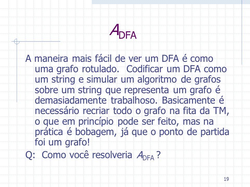 19 A DFA A maneira mais fácil de ver um DFA é como uma grafo rotulado. Codificar um DFA como um string e simular um algoritmo de grafos sobre um strin
