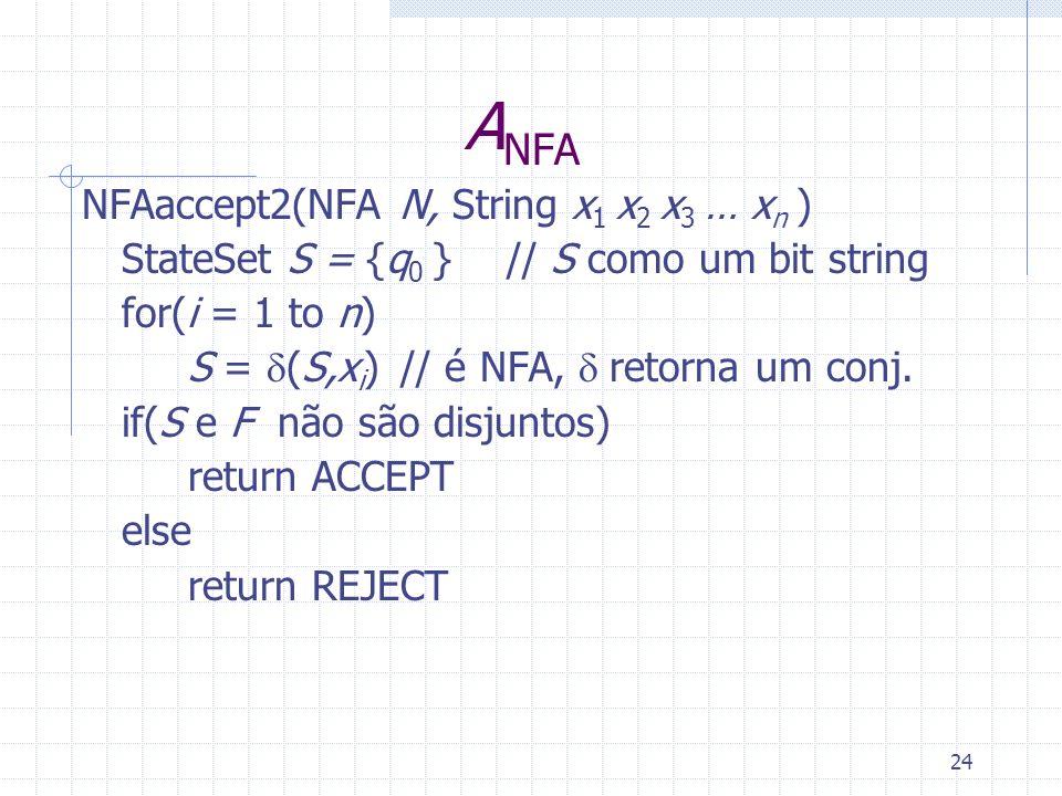 24 A NFA NFAaccept2(NFA N, String x 1 x 2 x 3 … x n ) StateSet S = {q 0 }// S como um bit string for(i = 1 to n) S = (S,x i )// é NFA, retorna um conj