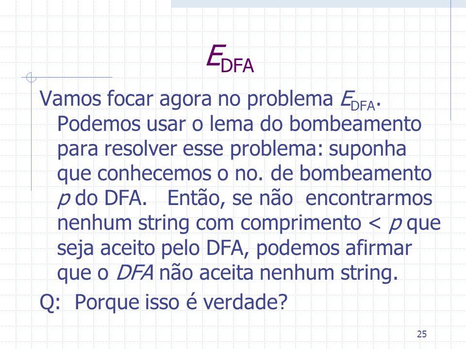 25 E DFA Vamos focar agora no problema E DFA. Podemos usar o lema do bombeamento para resolver esse problema: suponha que conhecemos o no. de bombeame