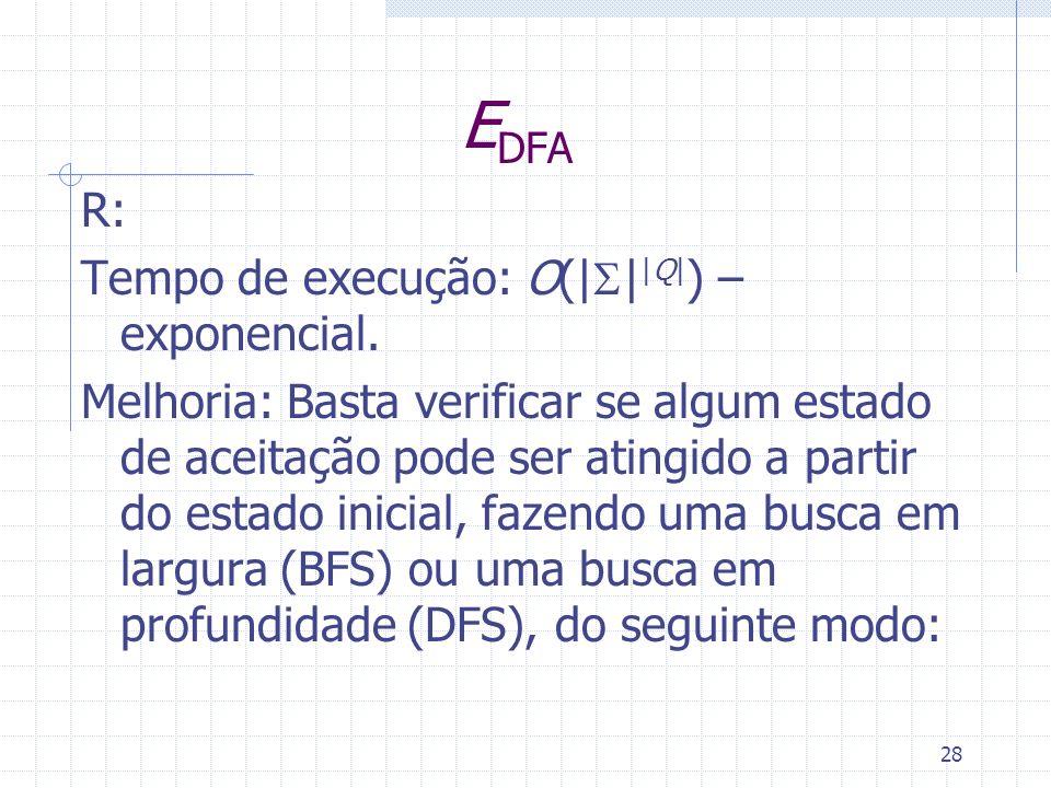 28 E DFA R: Tempo de execução: O(| | |Q| ) – exponencial. Melhoria: Basta verificar se algum estado de aceitação pode ser atingido a partir do estado