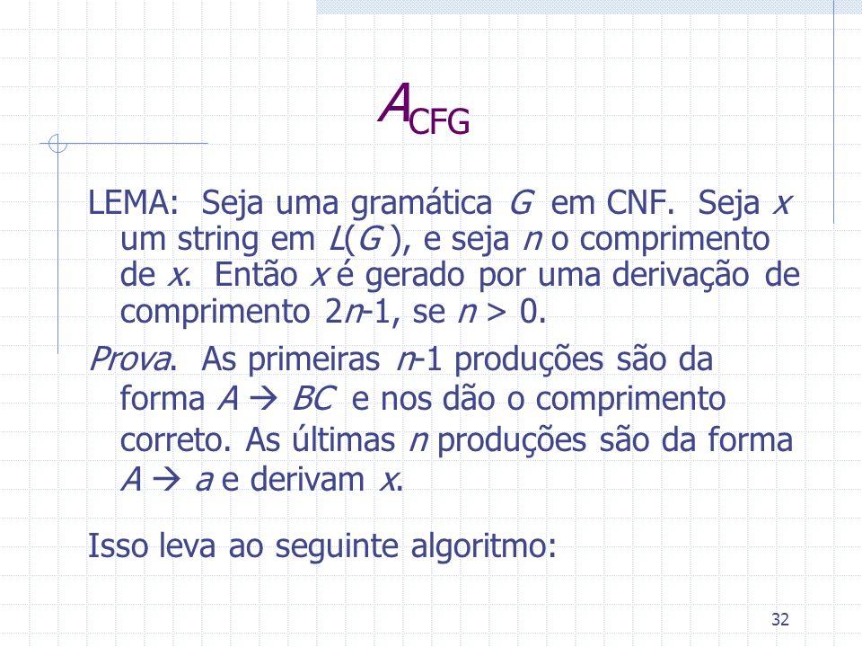 32 A CFG LEMA: Seja uma gramática G em CNF. Seja x um string em L(G ), e seja n o comprimento de x. Então x é gerado por uma derivação de comprimento