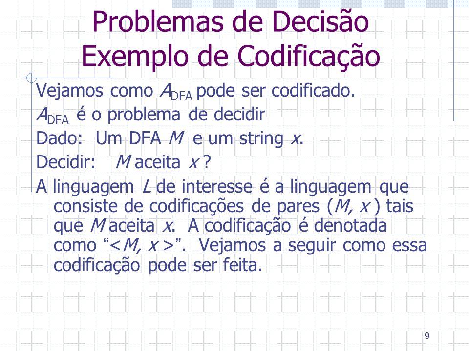 9 Problemas de Decisão Exemplo de Codificação Vejamos como A DFA pode ser codificado. A DFA é o problema de decidir Dado: Um DFA M e um string x. Deci