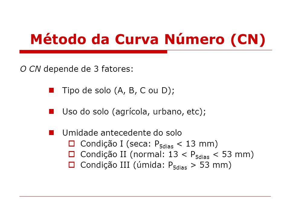 Método da Curva Número (CN) O CN depende de 3 fatores: Tipo de solo (A, B, C ou D); Uso do solo (agrícola, urbano, etc); Umidade antecedente do solo C