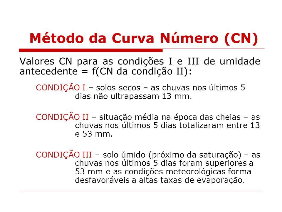 Método da Curva Número (CN) Valores CN para as condições I e III de umidade antecedente = f(CN da condição II): CONDIÇÃO I – solos secos – as chuvas n