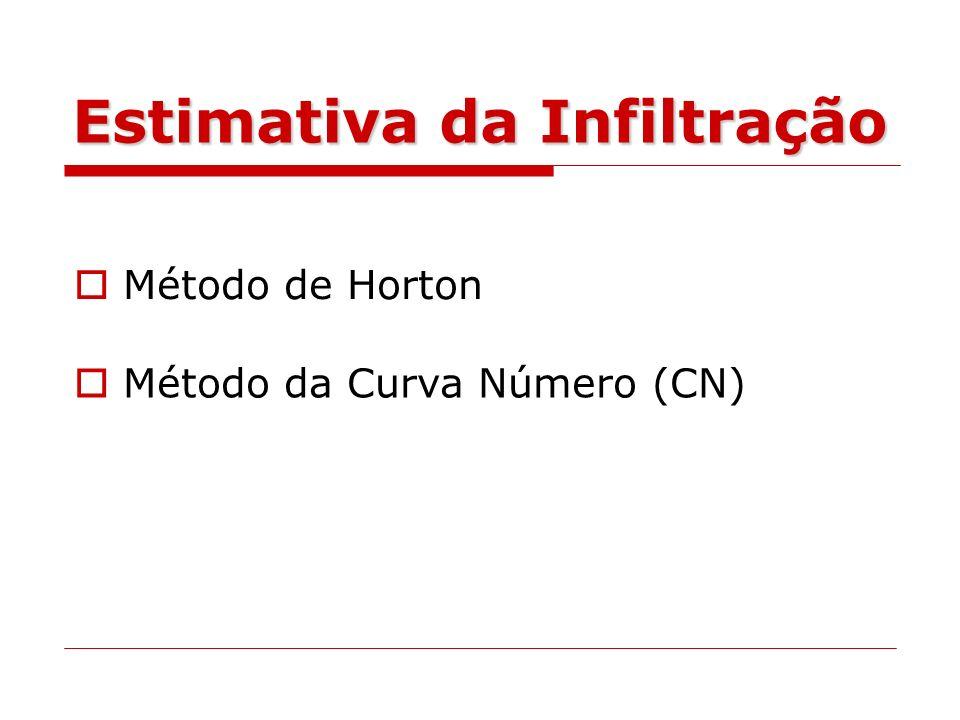 Estimativa da Infiltração Método de Horton Método da Curva Número (CN)