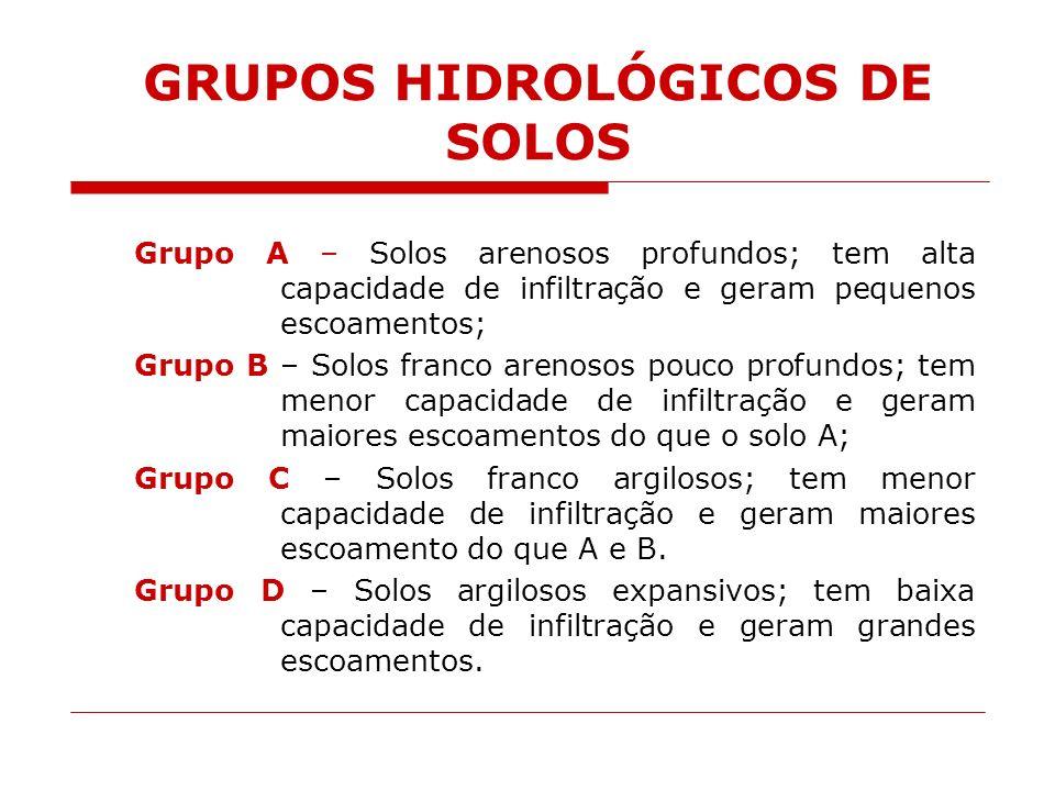 GRUPOS HIDROLÓGICOS DE SOLOS Grupo A – Solos arenosos profundos; tem alta capacidade de infiltração e geram pequenos escoamentos; Grupo B – Solos fran