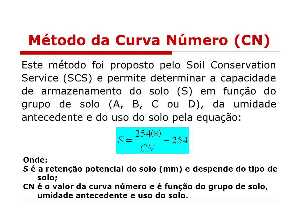 Método da Curva Número (CN) O CN depende de 3 fatores: Tipo de solo (A, B, C ou D); Uso do solo (agrícola, urbano, etc); Umidade antecedente do solo Condição I (seca: P 5dias < 13 mm) Condição II (normal: 13 < P 5dias < 53 mm) Condição III (úmida: P 5dias > 53 mm)