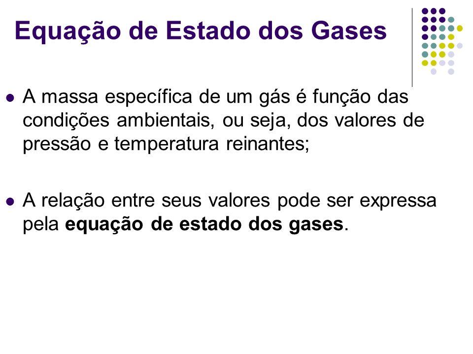 A massa específica de um gás é função das condições ambientais, ou seja, dos valores de pressão e temperatura reinantes; A relação entre seus valores
