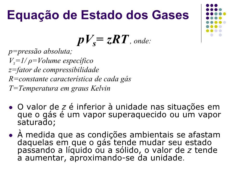 pV s = zRT, onde: p=pressão absoluta; V s =1/ ρ=Volume específico z=fator de compressibilidade R=constante característica de cada gás T=Temperatura em