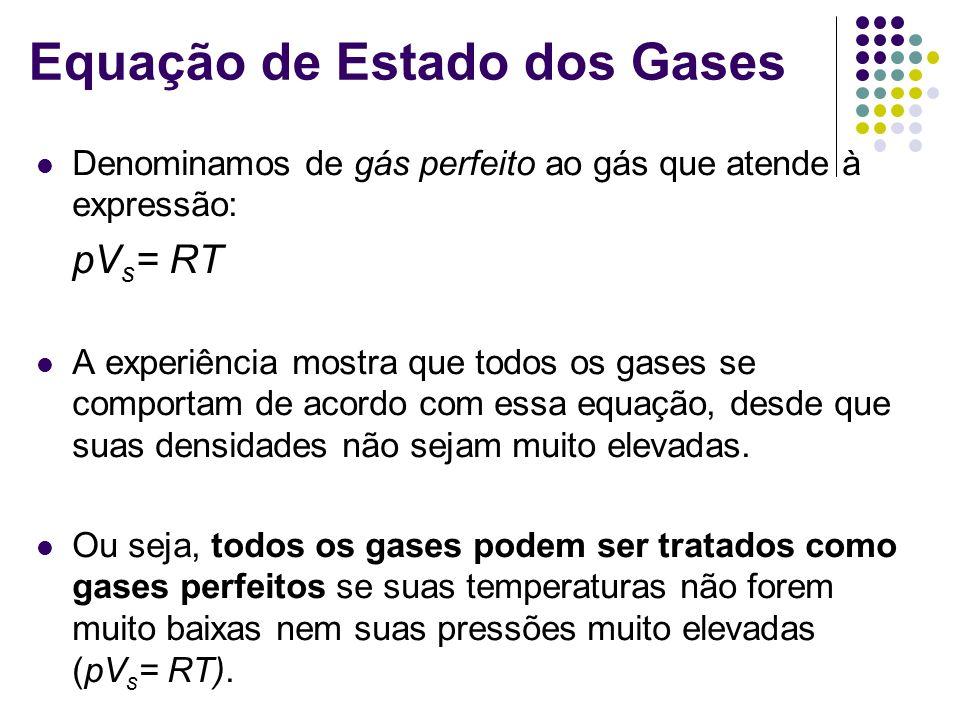 Equação de Estado dos Gases Denominamos de gás perfeito ao gás que atende à expressão: pV s = RT A experiência mostra que todos os gases se comportam