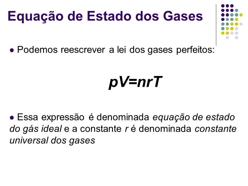 Constante Universal dos Gases O valor numérico desta constante foi determinado: Sistema SI: Sistema SI: r = 8,314 N.m.mol -1.K -1 Sistema MK f S: Sistema MK f S: r = 0,848 Kgf.m.mol -1.K -1 (1kgf = 9,8N) (1kgf = 9,8N)
