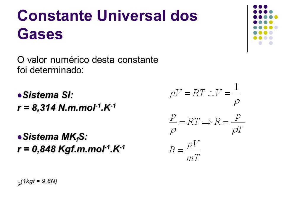 Constante Universal dos Gases O valor numérico desta constante foi determinado: Sistema SI: Sistema SI: r = 8,314 N.m.mol -1.K -1 Sistema MK f S: Sist