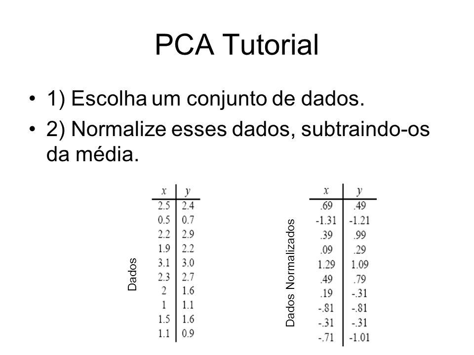 PCA Tutorial 1) Escolha um conjunto de dados. 2) Normalize esses dados, subtraindo-os da média. Dados Dados Normalizados