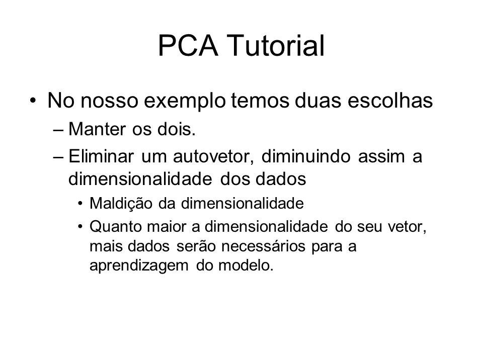 PCA Tutorial No nosso exemplo temos duas escolhas –Manter os dois. –Eliminar um autovetor, diminuindo assim a dimensionalidade dos dados Maldição da d