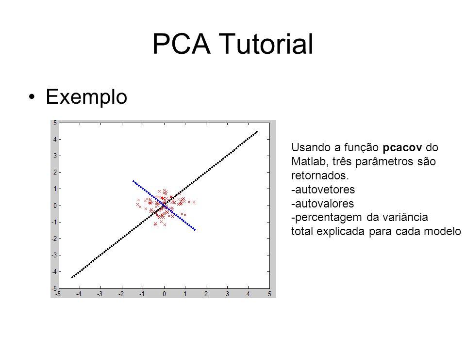 PCA Tutorial Exemplo Usando a função pcacov do Matlab, três parâmetros são retornados. -autovetores -autovalores -percentagem da variância total expli