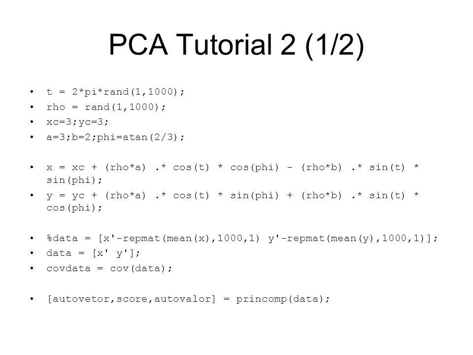 PCA Tutorial 2 (1/2) t = 2*pi*rand(1,1000); rho = rand(1,1000); xc=3;yc=3; a=3;b=2;phi=atan(2/3); x = xc + (rho*a).* cos(t) * cos(phi) - (rho*b).* sin