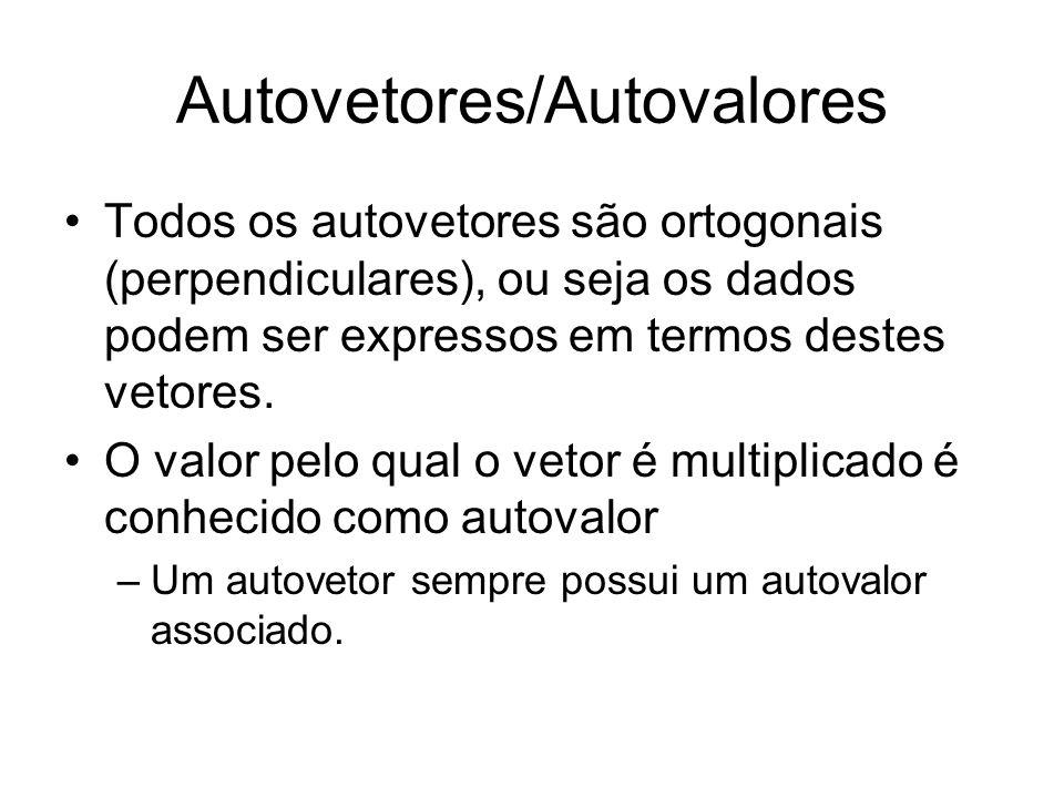Autovetores/Autovalores Todos os autovetores são ortogonais (perpendiculares), ou seja os dados podem ser expressos em termos destes vetores. O valor