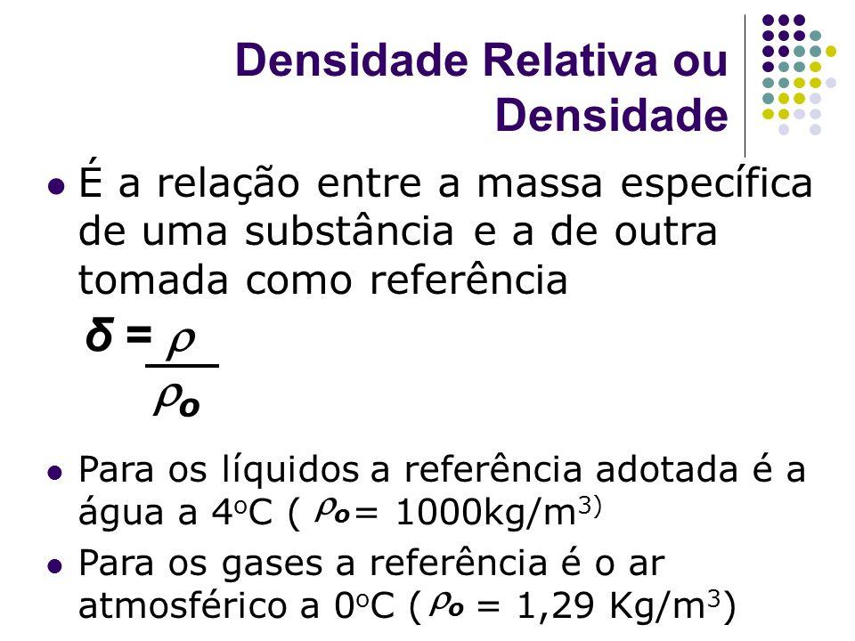 Densidade Relativa ou Densidade δ = o É a relação entre a massa específica de uma substância e a de outra tomada como referência Para os líquidos a re