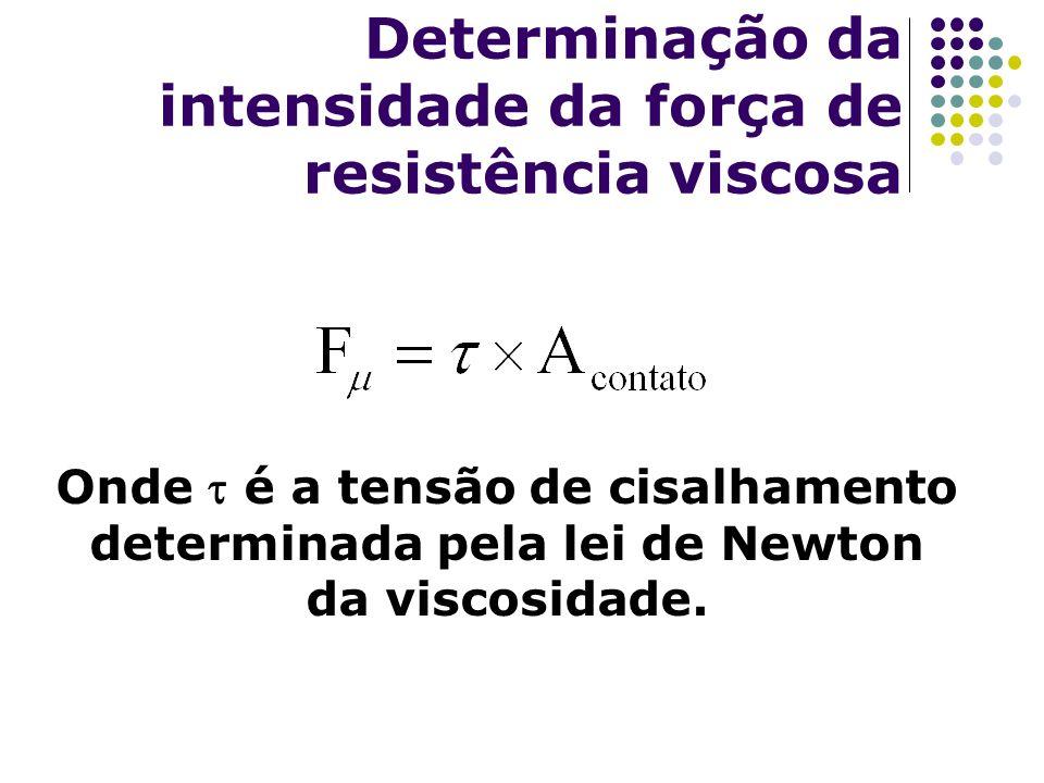 Determinação da intensidade da força de resistência viscosa Onde é a tensão de cisalhamento determinada pela lei de Newton da viscosidade.