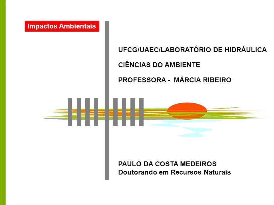 Impactos Ambientais UFCG/UAEC/LABORATÓRIO DE HIDRÁULICA CIÊNCIAS DO AMBIENTE PROFESSORA - MÁRCIA RIBEIRO PAULO DA COSTA MEDEIROS Doutorando em Recurso