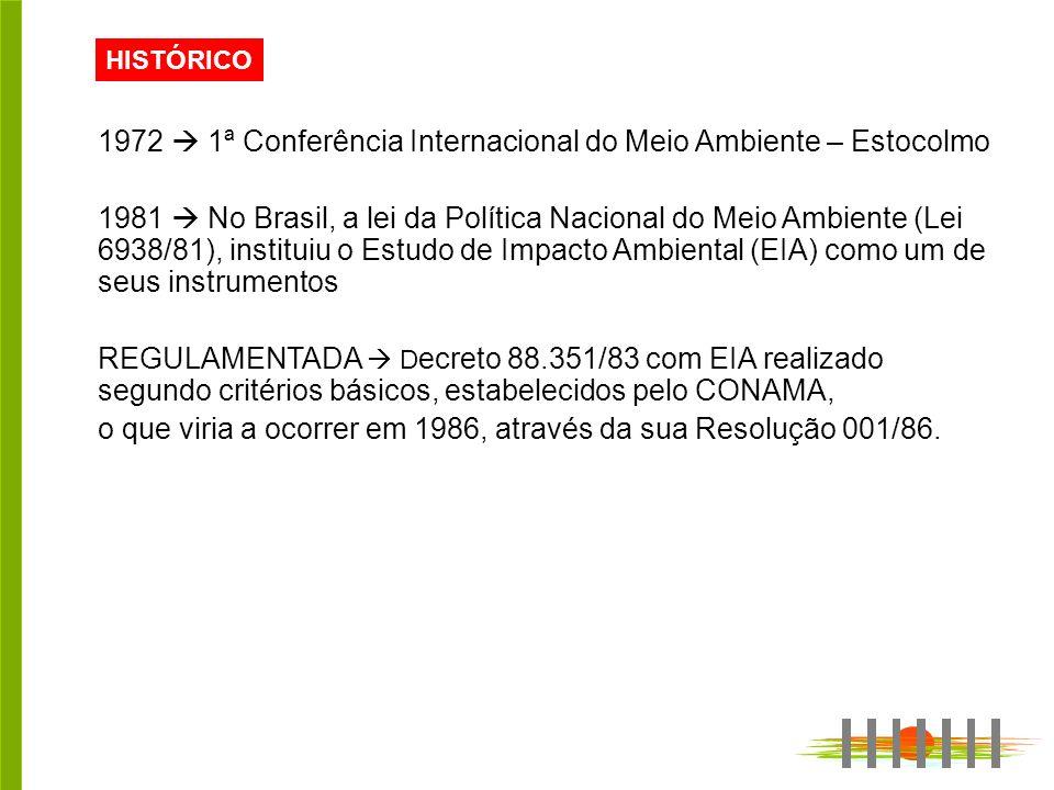 HISTÓRICO 1972 1ª Conferência Internacional do Meio Ambiente – Estocolmo 1981 No Brasil, a lei da Política Nacional do Meio Ambiente (Lei 6938/81), in