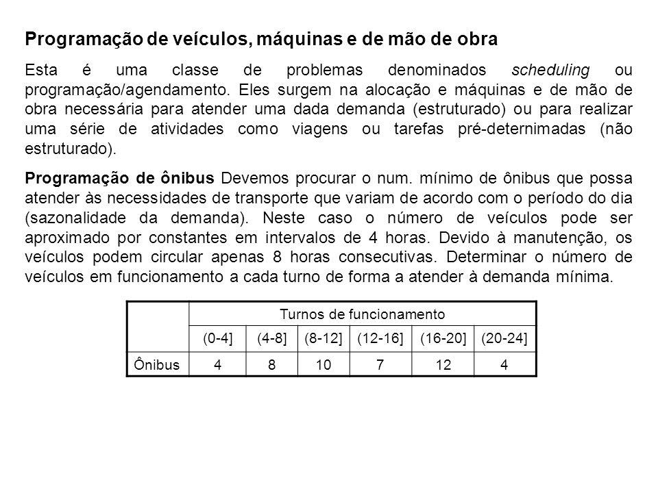 Número mínimo de veículos por horário ao longo do dia Turnos de funcionamento (0-4](4-8](8-12](12-16](16-20](20-24] Ônibus48107124 Variáveis de decisão: Função objetivo: Conjunto de restrições: