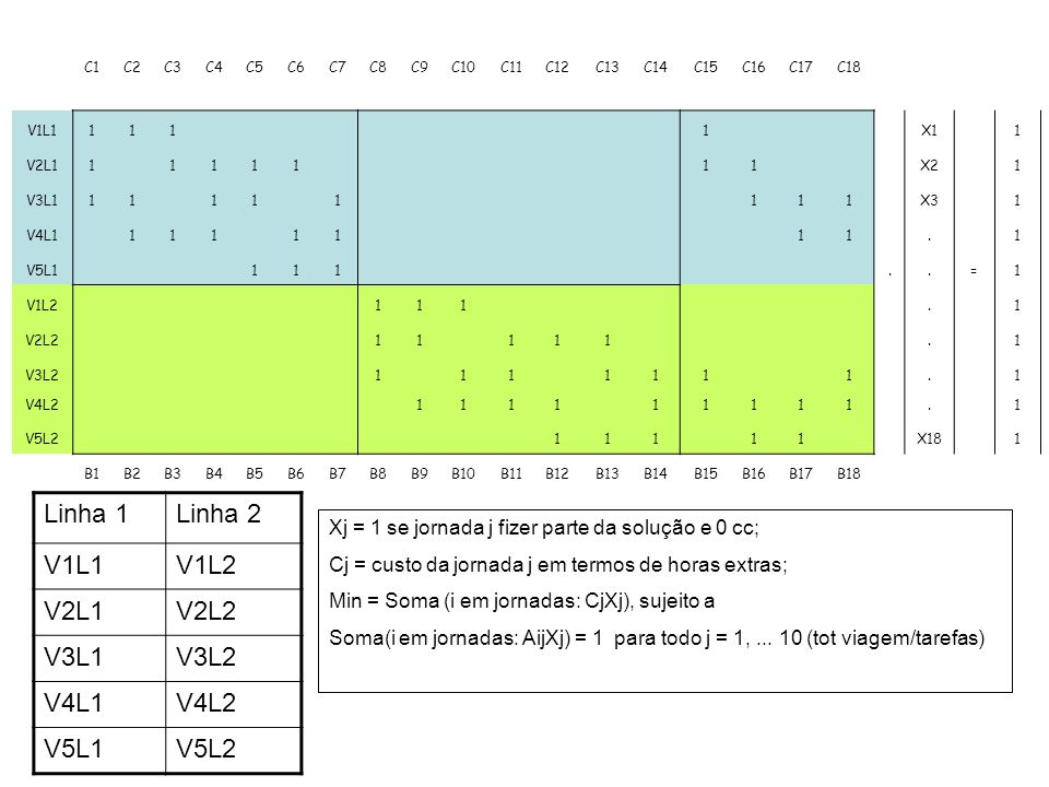 C1C2C3C4C5C6C7C8C9C10C11C12C13C14C15C16C17C18 V1L1111 1 X11 V2L111111 11 X21 V3L111111 111X31 V4L1 11111 11.1 V5L1 111..=1 V1L2 111.1 V2L2 11111.1 V3L