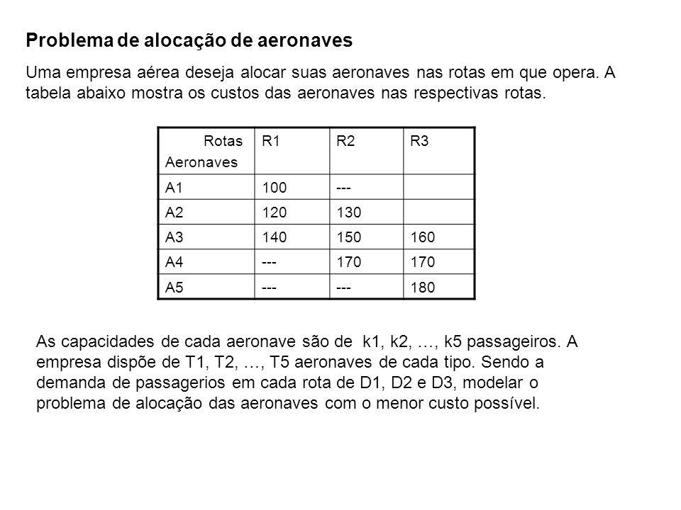 Problema de alocação de aeronaves Uma empresa aérea deseja alocar suas aeronaves nas rotas em que opera. A tabela abaixo mostra os custos das aeronave