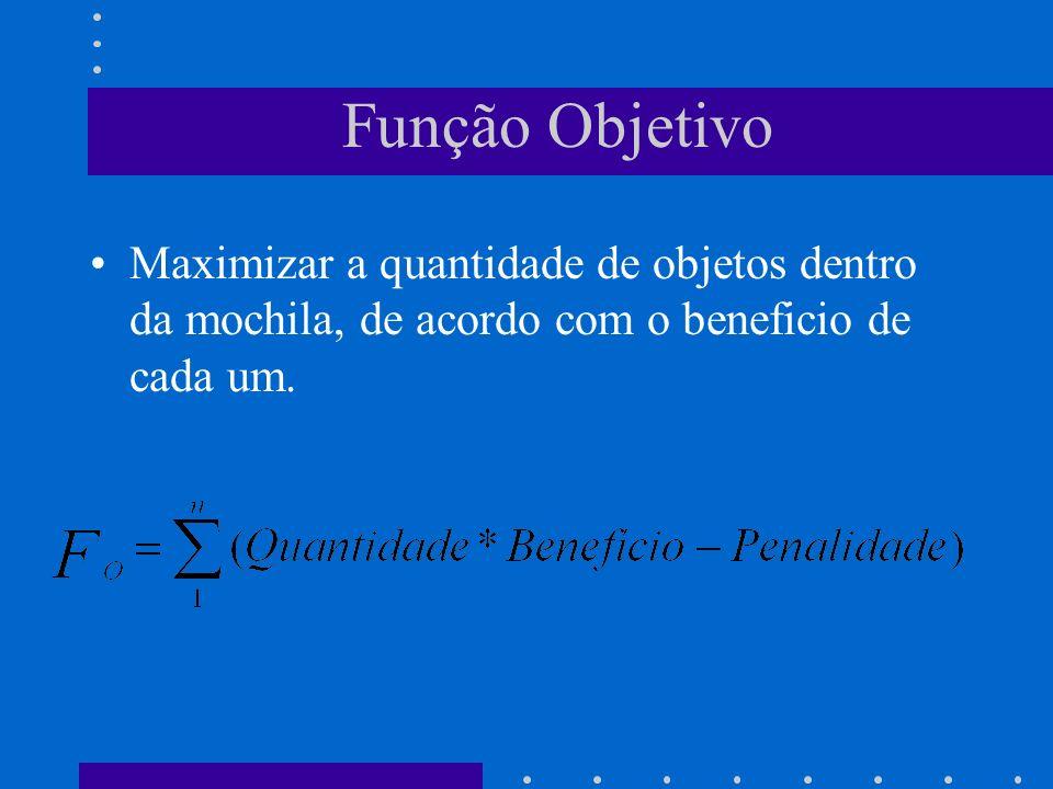 Função Objetivo Maximizar a quantidade de objetos dentro da mochila, de acordo com o beneficio de cada um.
