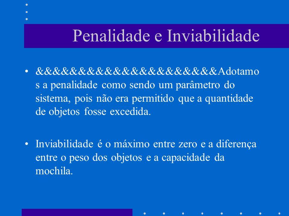 Penalidade e Inviabilidade &&&&&&&&&&&&&&&&&&&&&Adotamo s a penalidade como sendo um parâmetro do sistema, pois não era permitido que a quantidade de