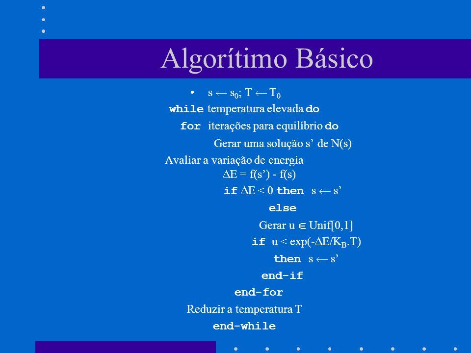 Algorítimo Básico s s 0 ; T T 0 while temperatura elevada do for iterações para equilíbrio do Gerar uma solução s de N(s) Avaliar a variação de energi