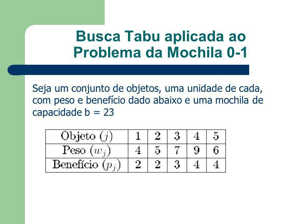 Representação de uma solução: s = (s 1,s 2,...,s 5 ), onde s j {0,1} Movimento m = troca no valor de um bit Lista tabu = { } |T| = 1; BTmax = 1; Aspiração por objetivo.