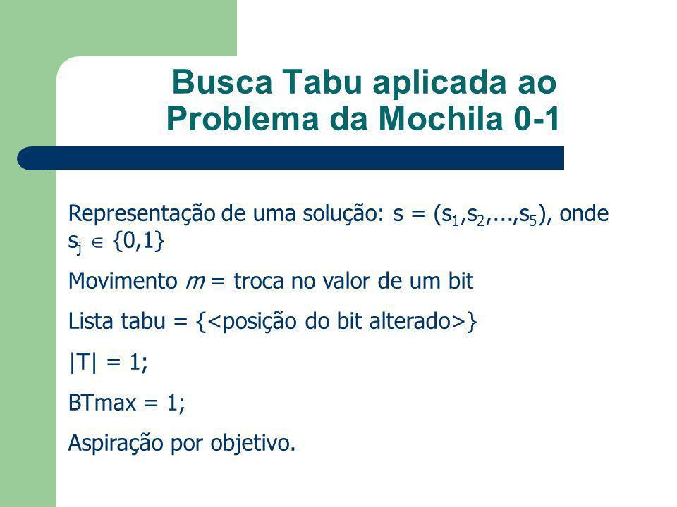 Função de avaliação: Busca Tabu aplicada ao Problema da Mochila 0-1