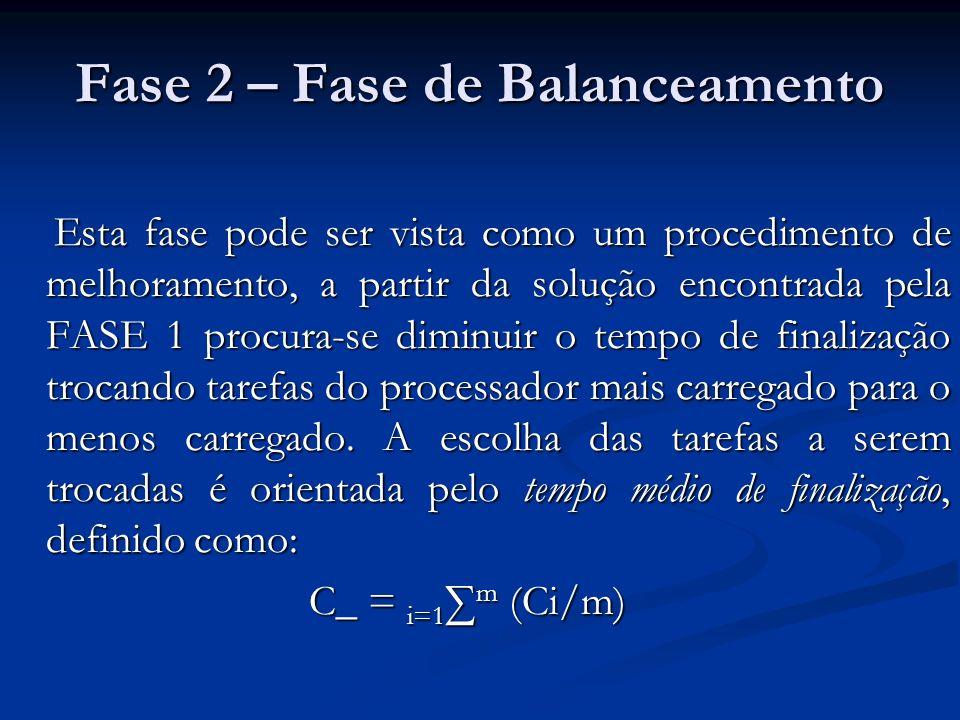Fase 2 – Fase de Balanceamento Esta fase pode ser vista como um procedimento de melhoramento, a partir da solução encontrada pela FASE 1 procura-se di