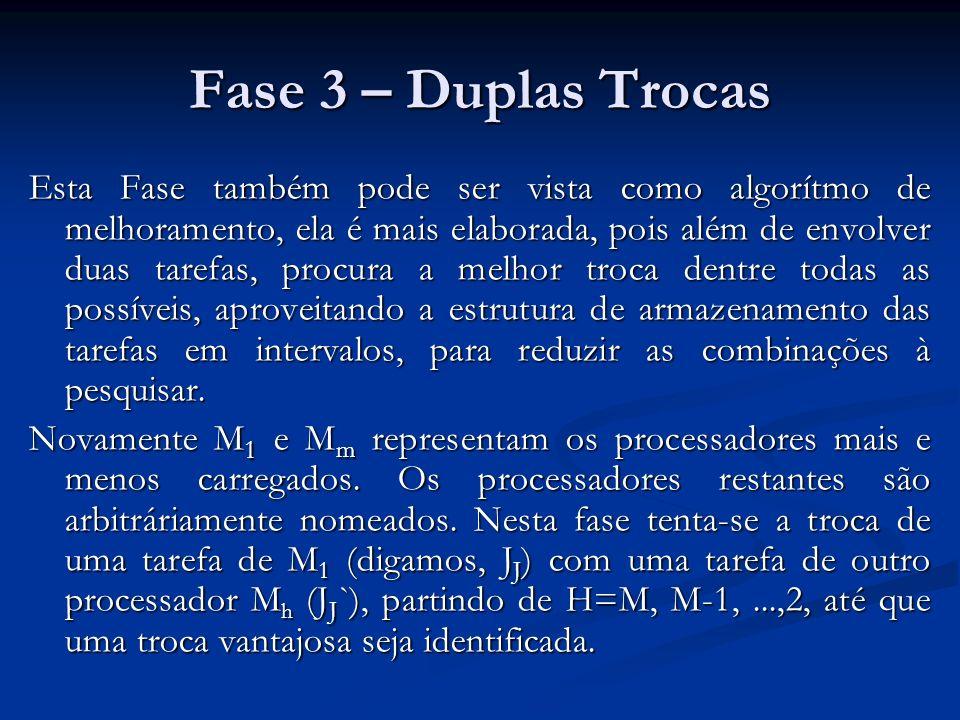 Fase 3 – Duplas Trocas Esta Fase também pode ser vista como algorítmo de melhoramento, ela é mais elaborada, pois além de envolver duas tarefas, procu