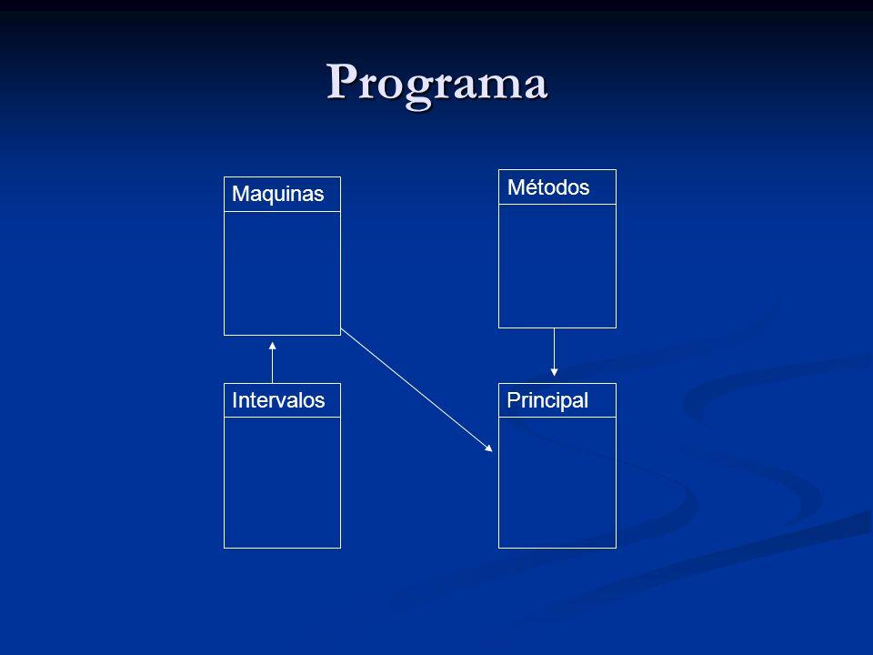 Programa Maquinas Intervalos Métodos Principal