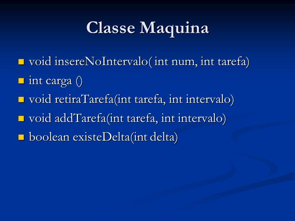 Classe Maquina void insereNoIntervalo( int num, int tarefa) void insereNoIntervalo( int num, int tarefa) int carga () int carga () void retiraTarefa(i