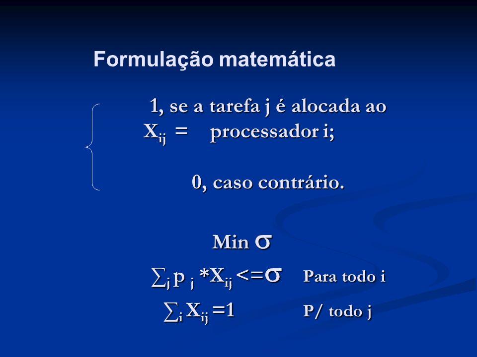 1, se a tarefa j é alocada ao X ij = processador i; 0, caso contrário. Min j p j *X ij <= Para todo i i X ij =1 P/ todo j 1, se a tarefa j é alocada a