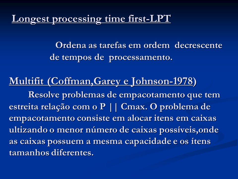Longest processing time first-LPT Ordena as tarefas em ordem decrescente de tempos de processamento. Multifit (Coffman,Garey e Johnson-1978) Resolve p