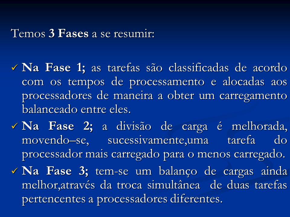Temos 3 Fases a se resumir: Na Fase 1; as tarefas são classificadas de acordo com os tempos de processamento e alocadas aos processadores de maneira a
