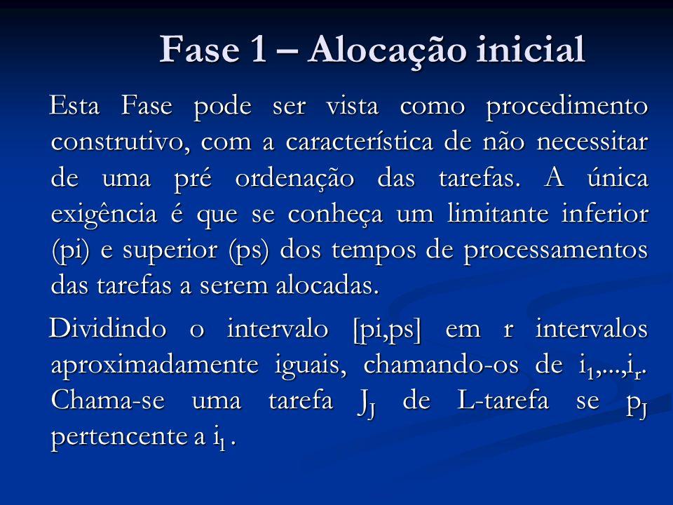 Fase 2 – Fase de Balanceamento Esta fase pode ser vista como um procedimento de melhoramento, a partir da solução encontrada pela FASE 1 procura-se diminuir o tempo de finalização trocando tarefas do processador mais carregado para o menos carregado.