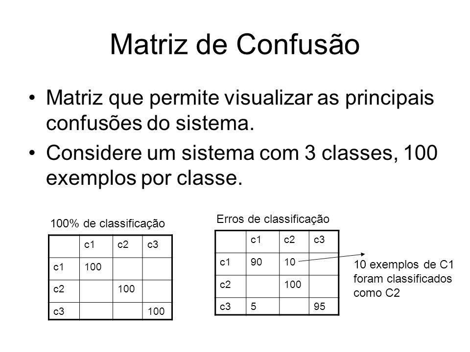 Matriz de Confusão Matriz que permite visualizar as principais confusões do sistema. Considere um sistema com 3 classes, 100 exemplos por classe. c1c2