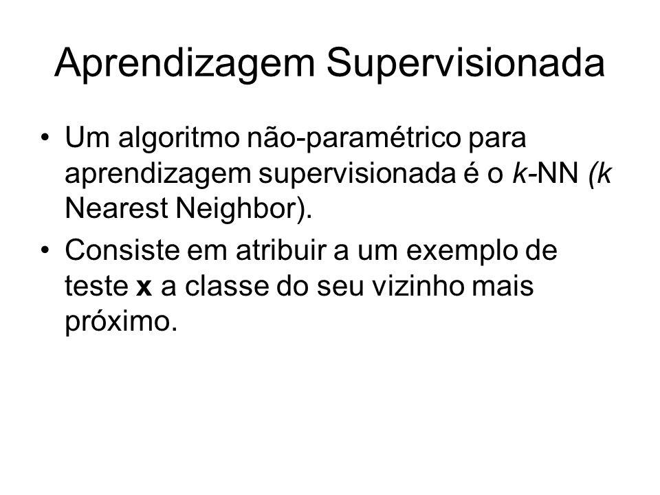 Aprendizagem Supervisionada Um algoritmo não-paramétrico para aprendizagem supervisionada é o k-NN (k Nearest Neighbor). Consiste em atribuir a um exe