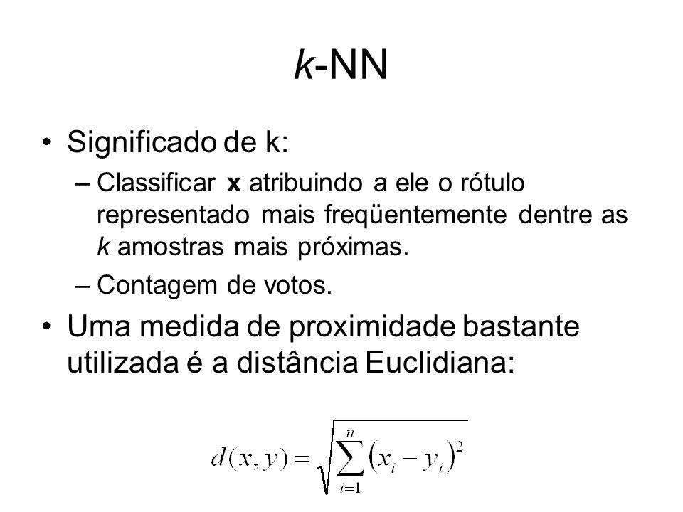 k-NN Significado de k: –Classificar x atribuindo a ele o rótulo representado mais freqüentemente dentre as k amostras mais próximas. –Contagem de voto