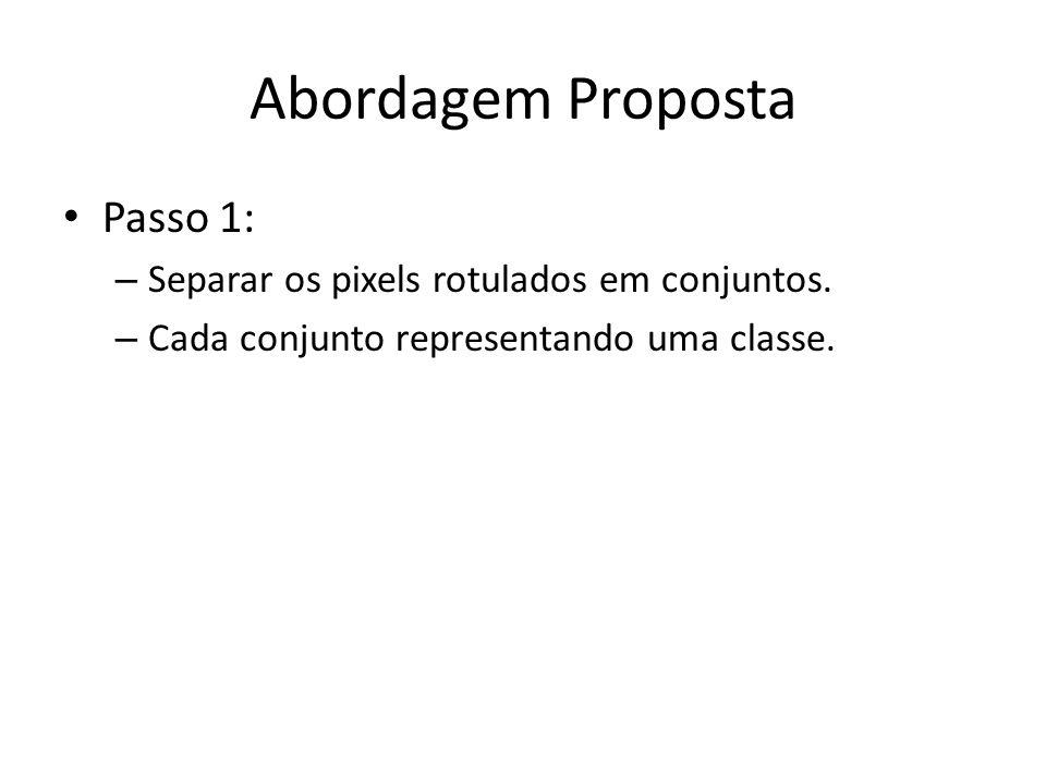 Abordagem Proposta Passo 1: – Separar os pixels rotulados em conjuntos. – Cada conjunto representando uma classe.