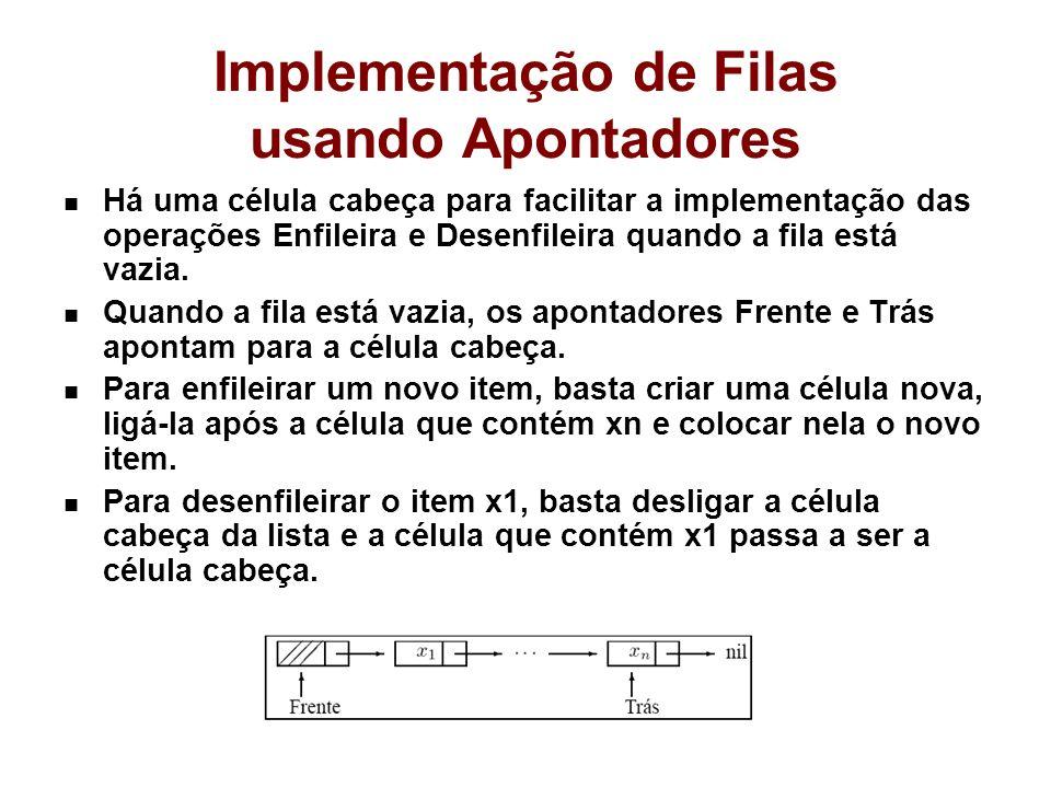 Implementação de Filas usando Apontadores Há uma célula cabeça para facilitar a implementação das operações Enfileira e Desenfileira quando a fila está vazia.