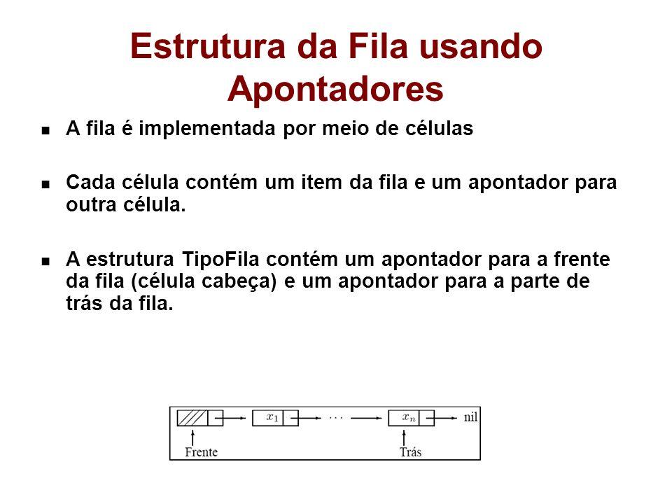 Estrutura da Fila usando Apontadores A fila é implementada por meio de células Cada célula contém um item da fila e um apontador para outra célula. A