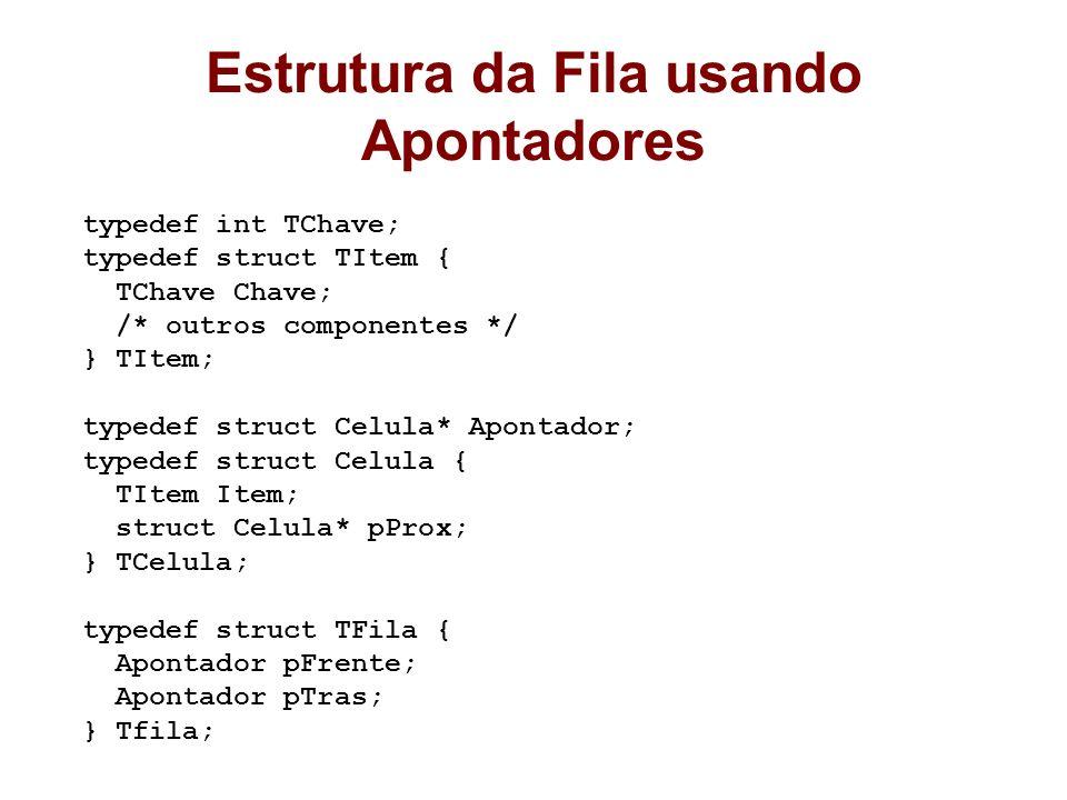 Estrutura da Fila usando Apontadores typedef int TChave; typedef struct TItem { TChave Chave; /* outros componentes */ } TItem; typedef struct Celula*